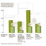 Stromkostenersparnis dank höchster Energieeffizienz: Bei jahrelanger Nutzung summieren sich die Stromkosten. Die je nach Energieeffizienz großen Verbrauchsunterschiede sollten beim Kaufpreis einberechnet werden. djd/Initiative EnergieEffizienz, dena