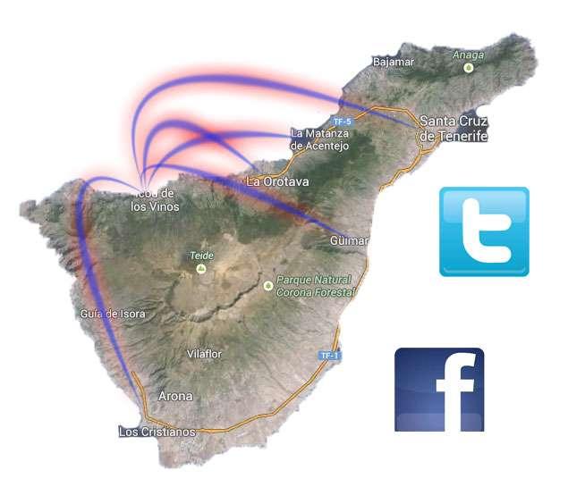 Social Media auf Teneriffa