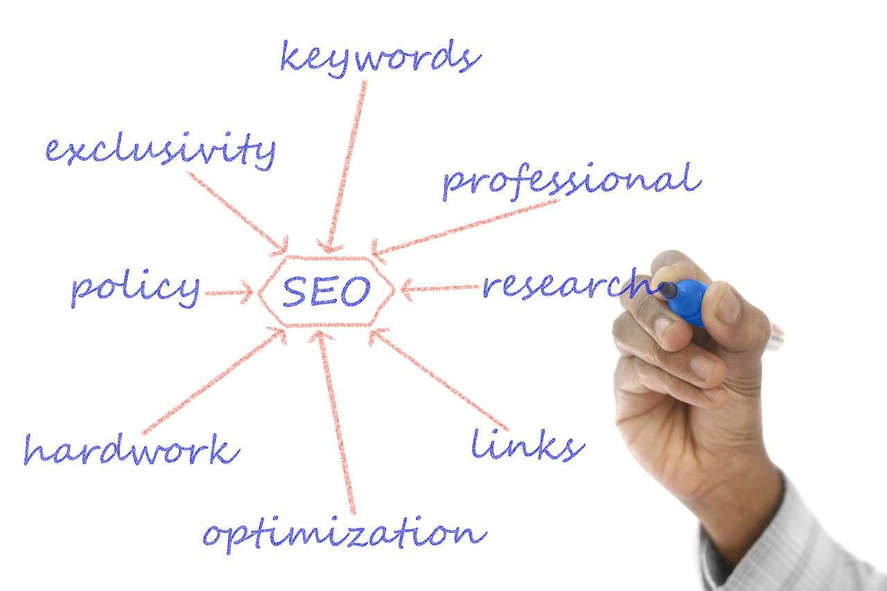 seo-struktur-inhalt-content-marketing
